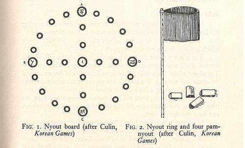 board and table games from many civilizations pdf