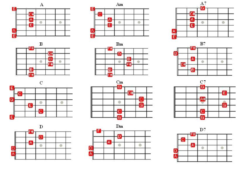 ... 2012 classnobr18 arranged intro whistle guitar-it me classfspan well