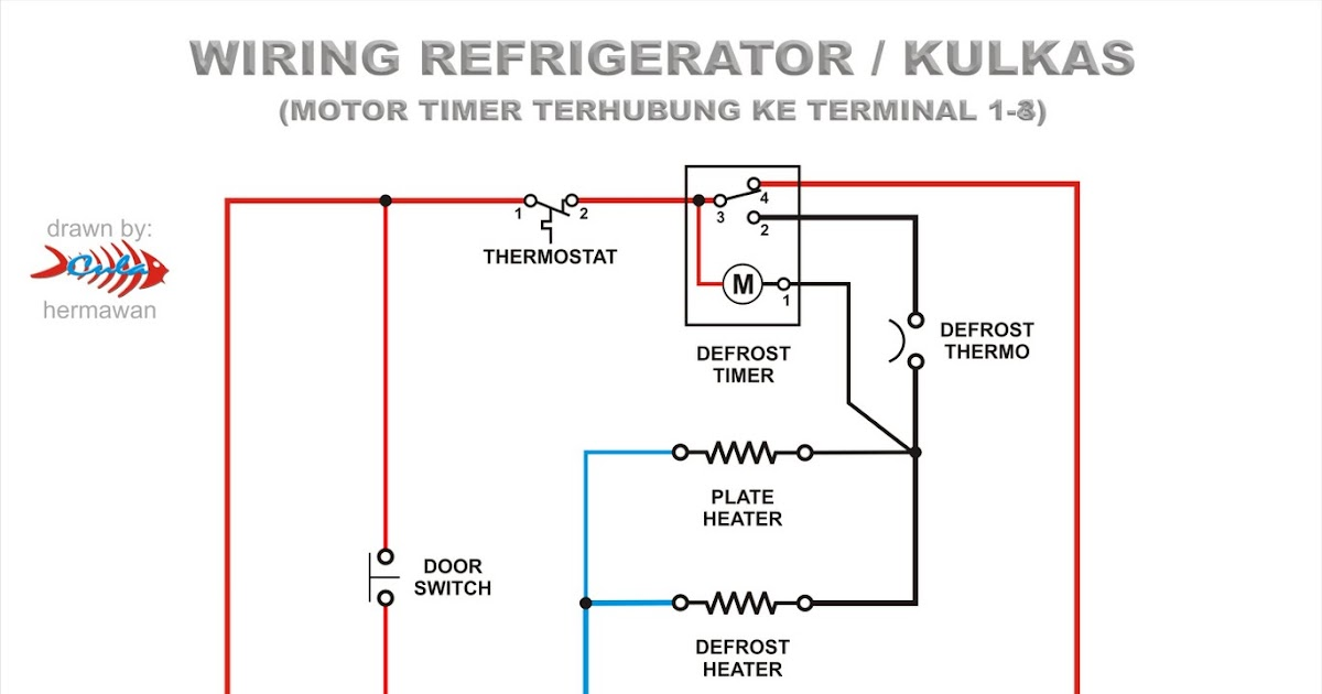 Teach Thermodynamics Service  Wiring Kulkas