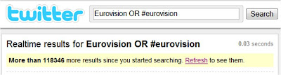 Eurovision Twitter Search numbers