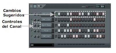 se indican los controles de volumen y panoramización del FL Studio