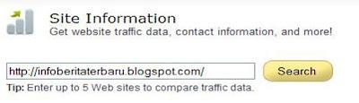 cara melihat ranking blog