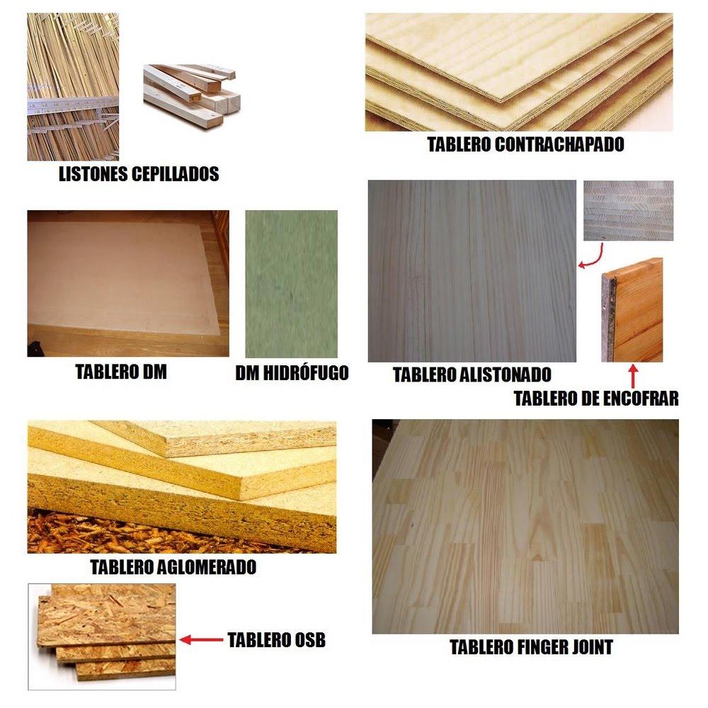 Tecnolog a e inform tica respecto a los materiales en - Materiales de construccion las palmas ...