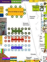 Plano de nuestra Biblioteca Escolar