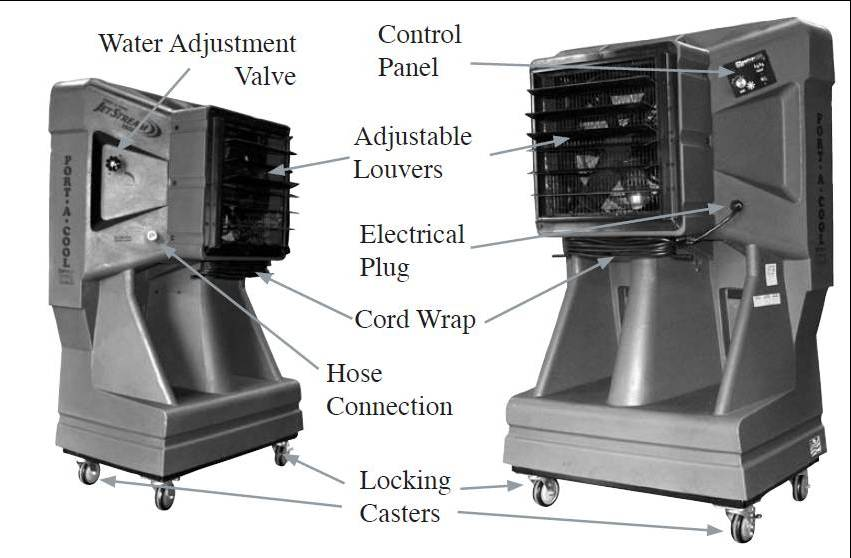 How Do Evaporative Coolers Work : What is an evaporative cooler features of port a cool