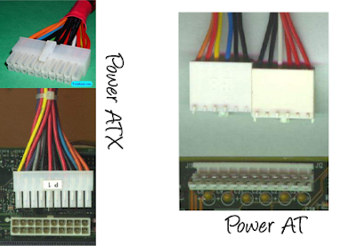 PERBEDAAN POWER SUPPLY AT DAN ATX