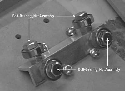CNC peowadnica liniowa DIY