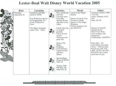 to do list disney world vacation spreadsheet