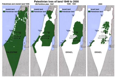pèrdua del territori palestí