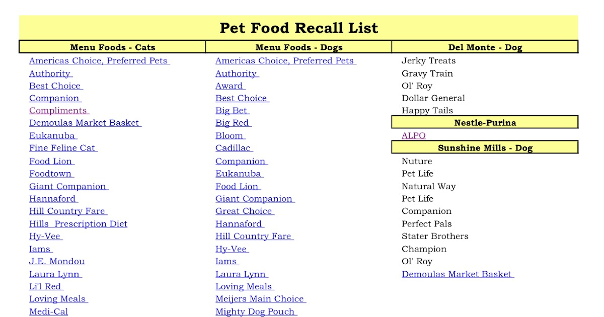 For the Love of Labradors: Pet Food Recall List Summary