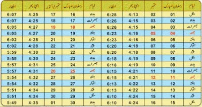 ramzan timings lahore