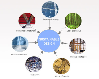 design studies: sustainable design