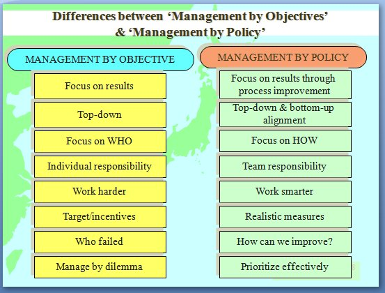 total quality management objectives Total quality management, tqm, is a method by which management and employees can become involved in the continuous improvement of the production of goods and services.