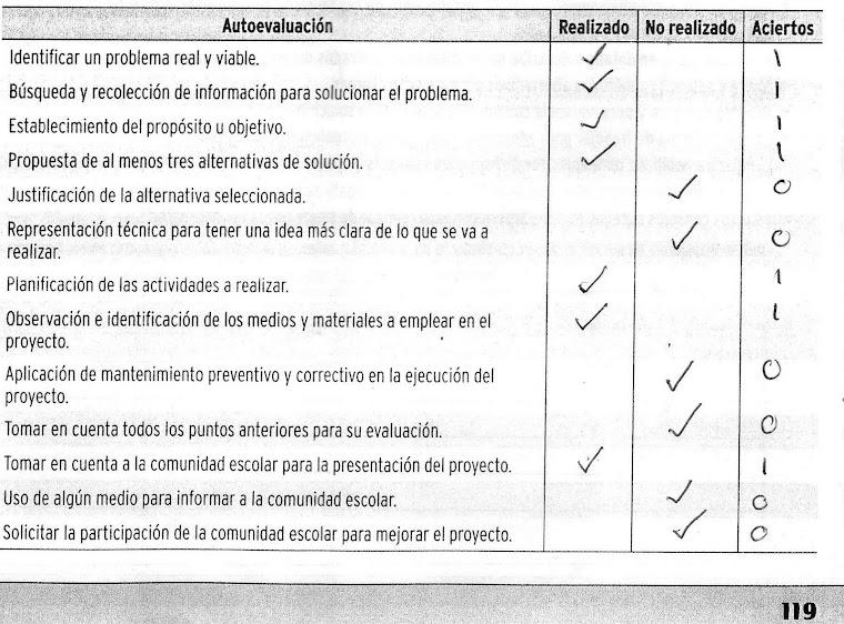 actividad- material- E PRINCIPIO PRECAUTORIO EN EL TRABAJO POR PROYECTOS