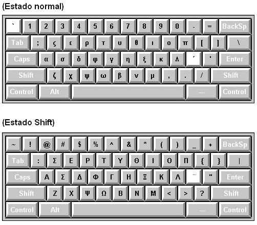 letras en teclado: