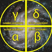 Star Trek Galactic Quadrants