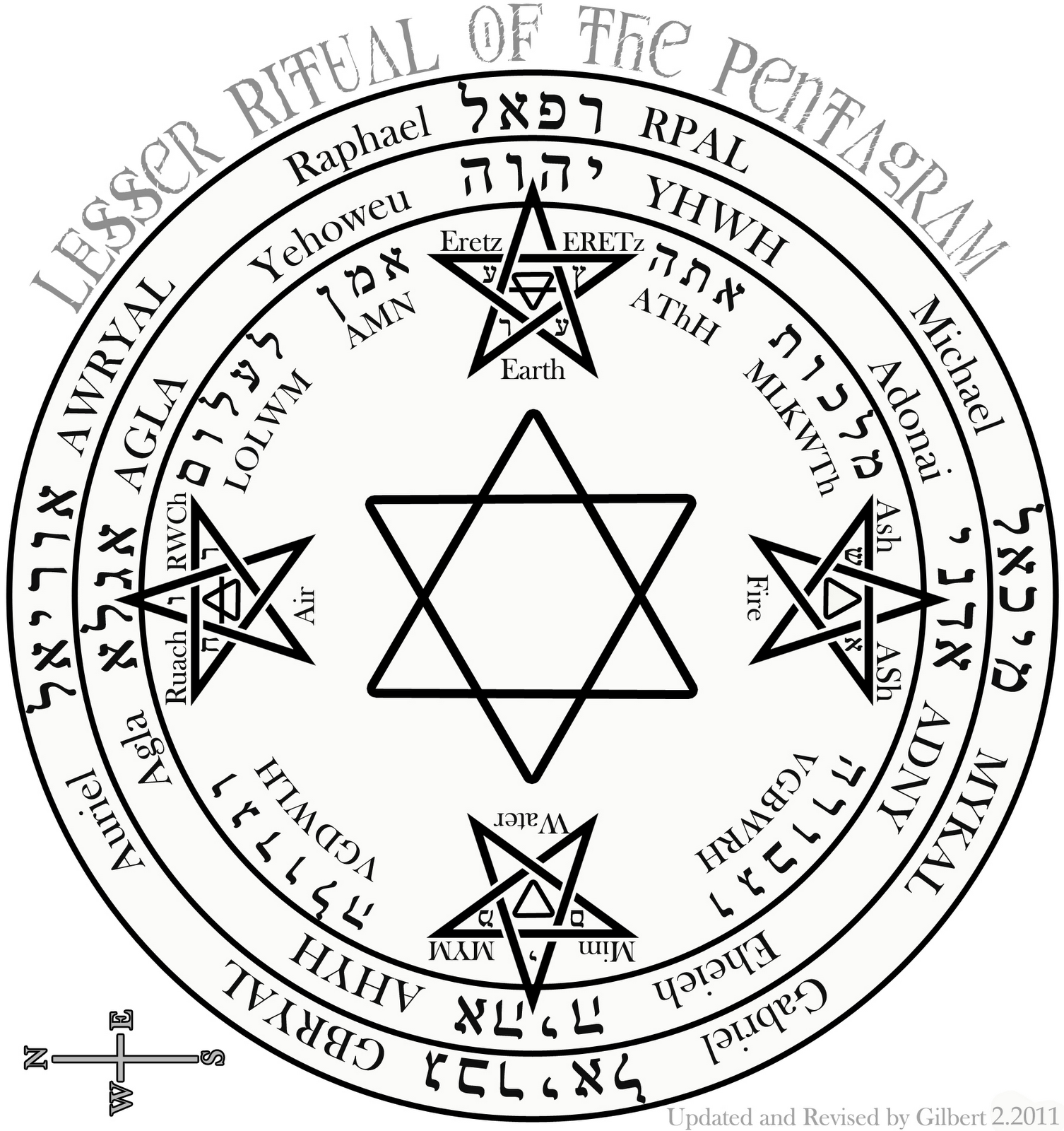 3 solomons seal and the treasure of the world esoteric online we know that the hexagram is a very ancient symbol with multi cultural lineage the two interlaced triangles representing a a twining of dual powers or biocorpaavc