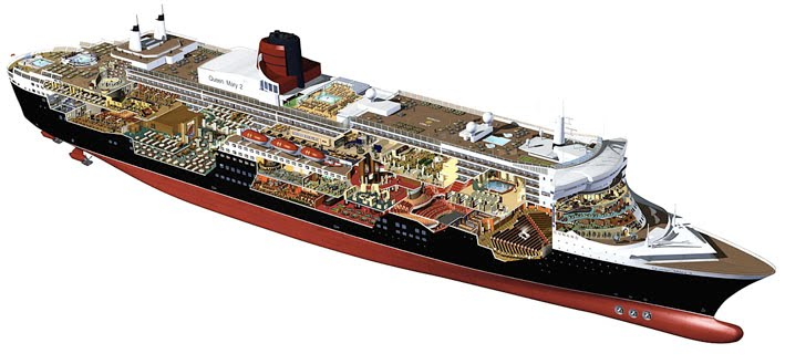 Scale Model News 1 700 Scale Queen Mary 2 Liner Kit From