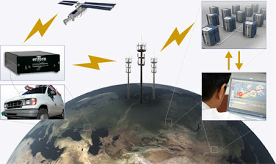 gps tracking vehicles and devices