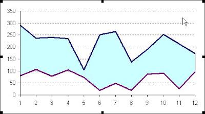 Area entre líneas en gráfico de Excel ~ JLD Excel en Castellano ...
