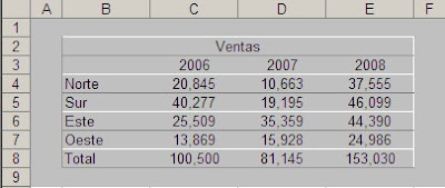 bordes en Excel efectos especiales