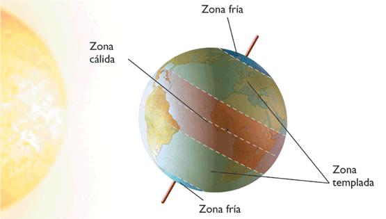 sistema solar en este enlace de doki descubre los planetas