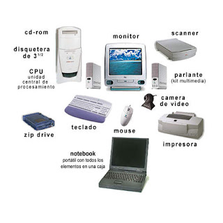 La inform tica elementos de la computadora for Fisica con ordenador