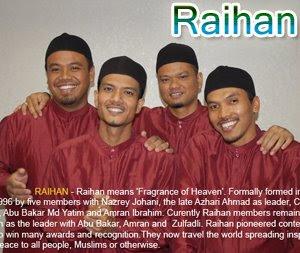 Web Raihan