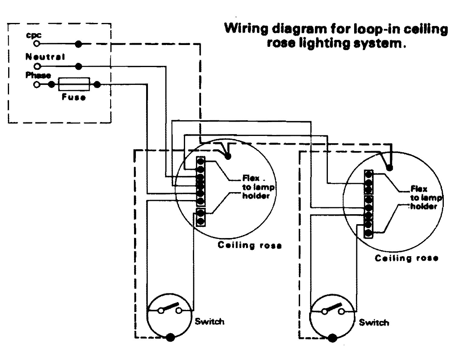 electrical when wiring a switch loop which wire is which