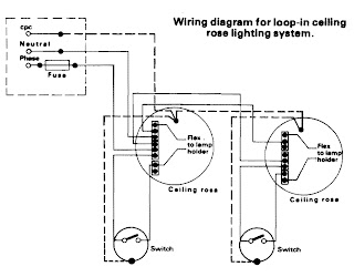 Installing Home Electrical Wiring For further Electrical Receptacle Drawing likewise Switch Wiring Using Nm Cable additionally  on breaker box wiring diagram red black white