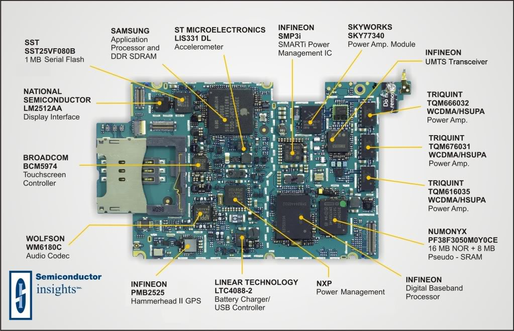 Kritz  Iphone 3g Motherboard Diagram Complete