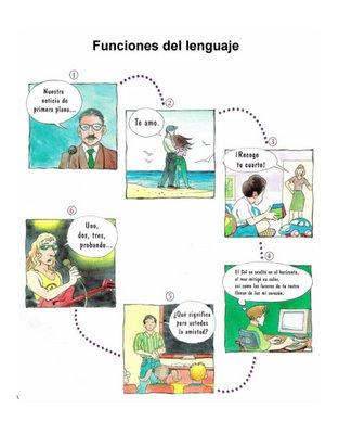 Funciones del lenguaje emotiva referencial