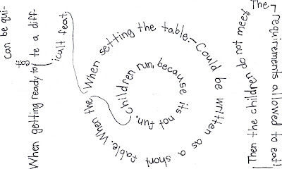 how to write a poem about food