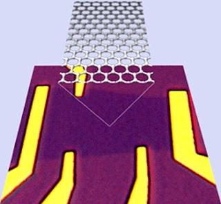 graphene device