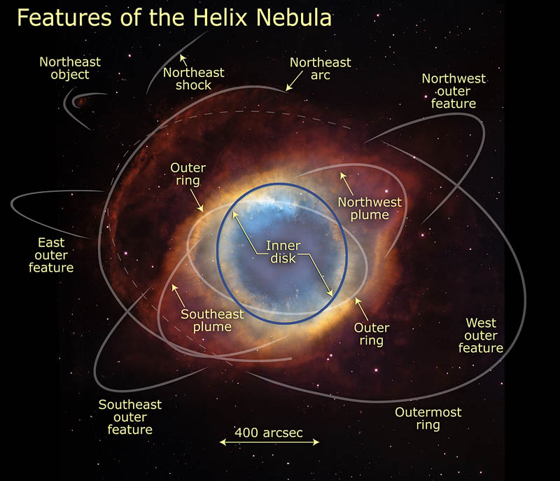 A New Twist on an Old Nebula, Helix Nebula with Annotated Features