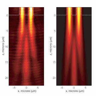 Measured intensity of guided polariton waves in the image to the left yields a diffraction pattern similar to that seen in classic optical experiments from 200 years ago. The image to the right is a numerical simulation based on proposed analytical framework results in a nearly identical pattern. Image: Freedom-2, Brown University