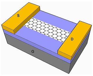 graphene nanoribbon field-effect transistor with palladium contacts