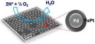 multimetallic nanoparticle
