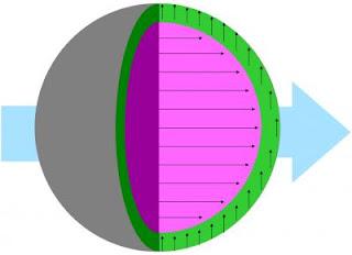 NIST Scientists Gain New 'Core' Understanding of Nanoparticles