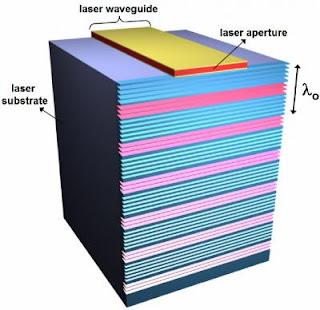Terahertz Quantum Cascade Laser