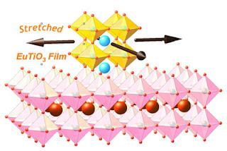 europium titanate ferromagnetic