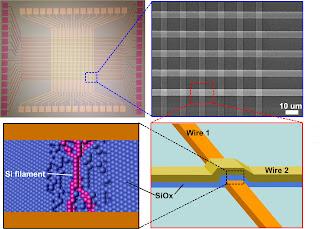 silicon oxide memory