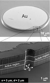 SEM Image of the Notched Elliptical Resonator
