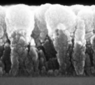 Nanoscoops