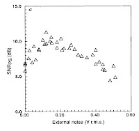 Resonance graph