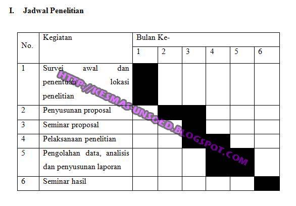 Contoh Proposal Penelitian Kualitatif Kesehatan Evopclubal43 S Soup