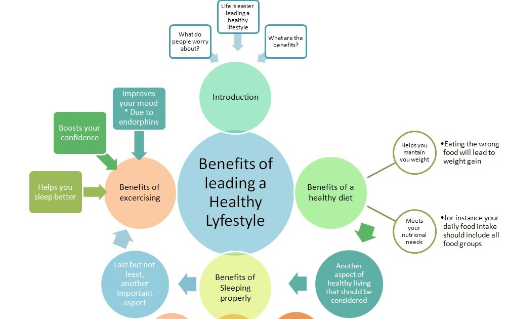 healthy lifestyle essay muet