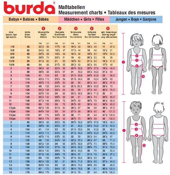 tabla de medidas de la revista burda style