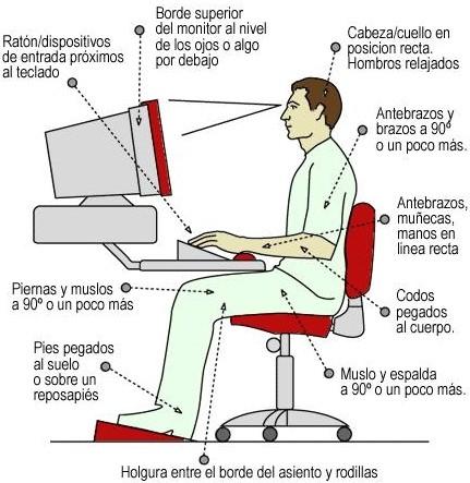 Ergonom a en la oficina normas b sicas for Normas de ergonomia