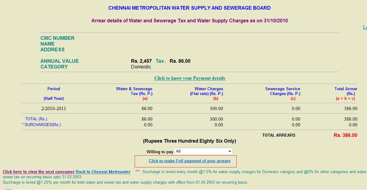 How To Know The Property Value In Chennai